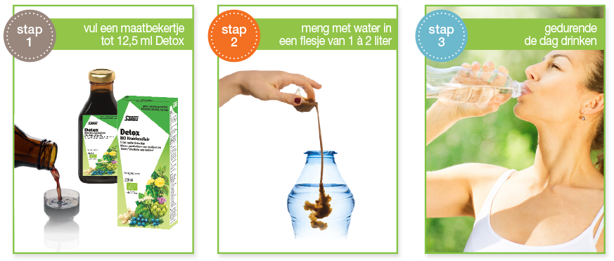 http://www.salus.nl/wp-content/uploads/2016/01/DETOX-STAPPEN-1.png